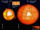 """Na této ilustraci je vidět, jak hodně se liší velikost konvekčního pásma hvězdy typu Slunce (na průřezu) a červeného trpaslíka. Kolem hvězdy jsou látky planetárního disku zpočátku  na povrchu, ale když se """"nafukuje"""" a mění se na červeného trpaslíka, tak se  důkladně promíchají v obrovském konvekčním pásmu."""