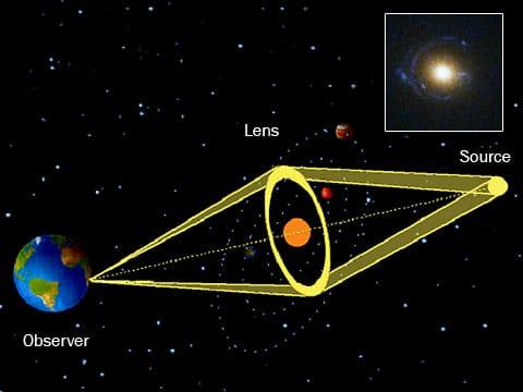 Čočkovitá galaxie je nádherný objekt. Modrý prstenec je zobrazením čočkovité galaxie, pokud by nedocházelo ke gravitačnímu vytváření čočky, asi by se nepodařilo spozorovat ji.  Mimochodem, díky tomuto jevu astronomové mohli o galaxii zjistit další podrobnosti. I to, že v ní dochází k velmi intenzivnímu vytváření hvězd.